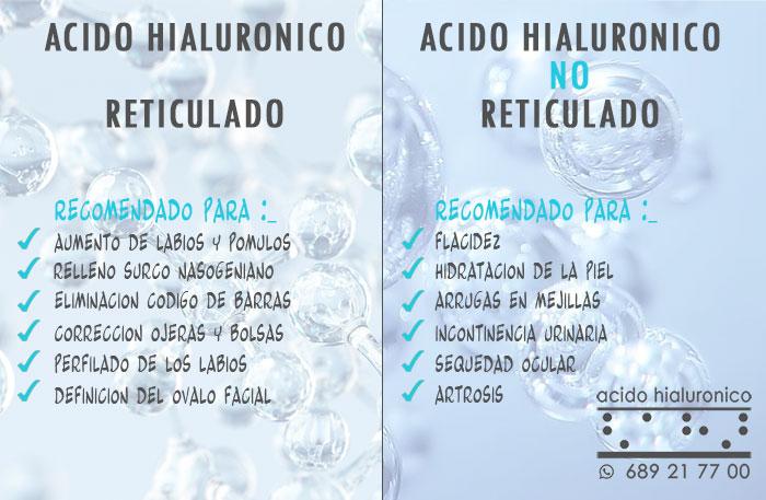 Acido Hialuronico Reticulado y NO Reticulado